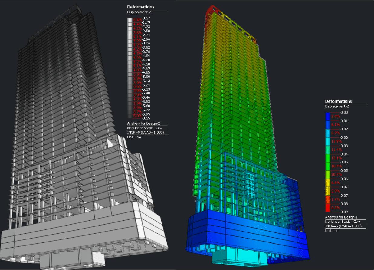 Warsaw Unit szkielet budynku